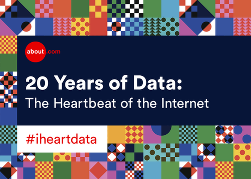 20 Years of Data: The Heartbeat of the Internet