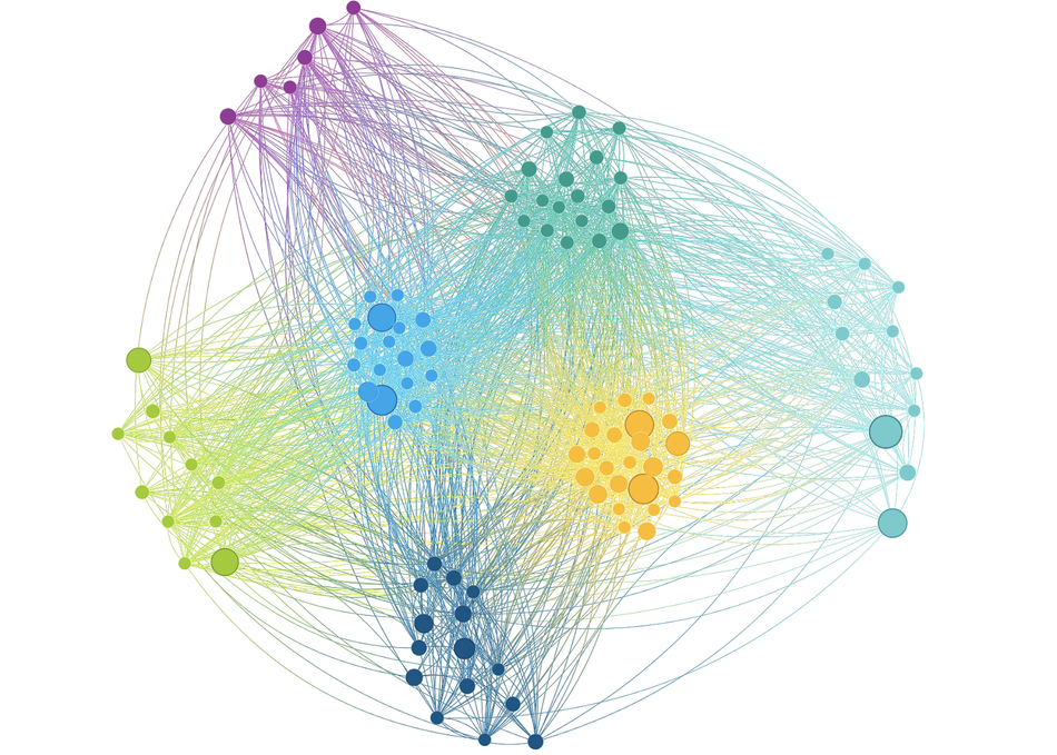 All of Us: A Networked Approach to Systemic Change