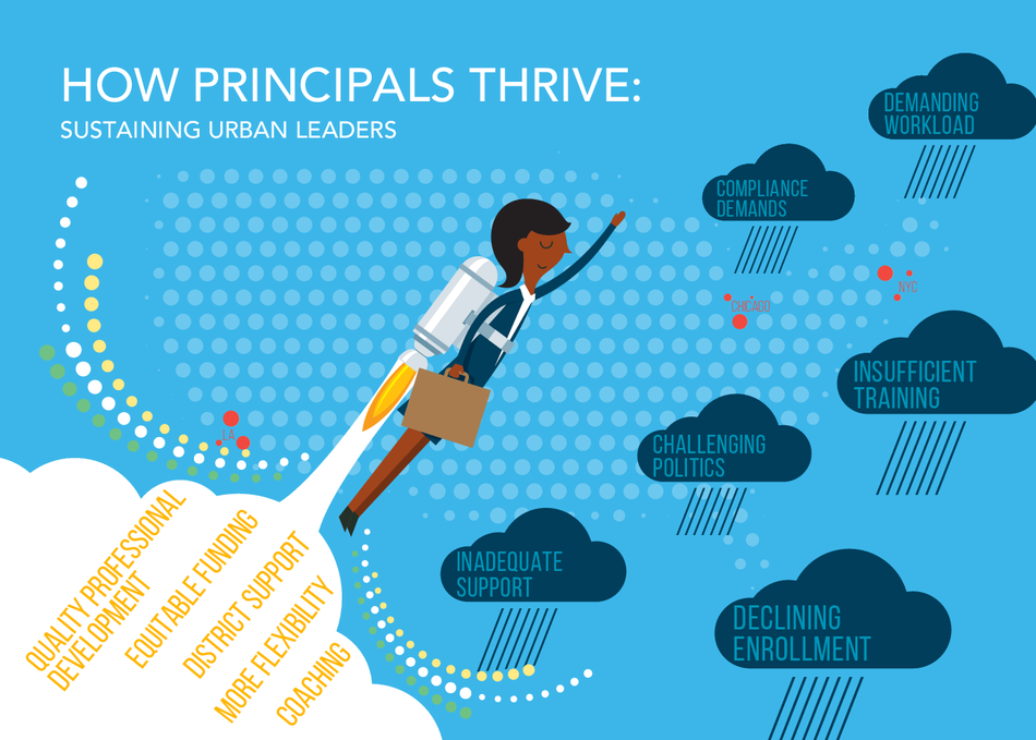 How Principals Thrive: Sustaining Urban Leaders