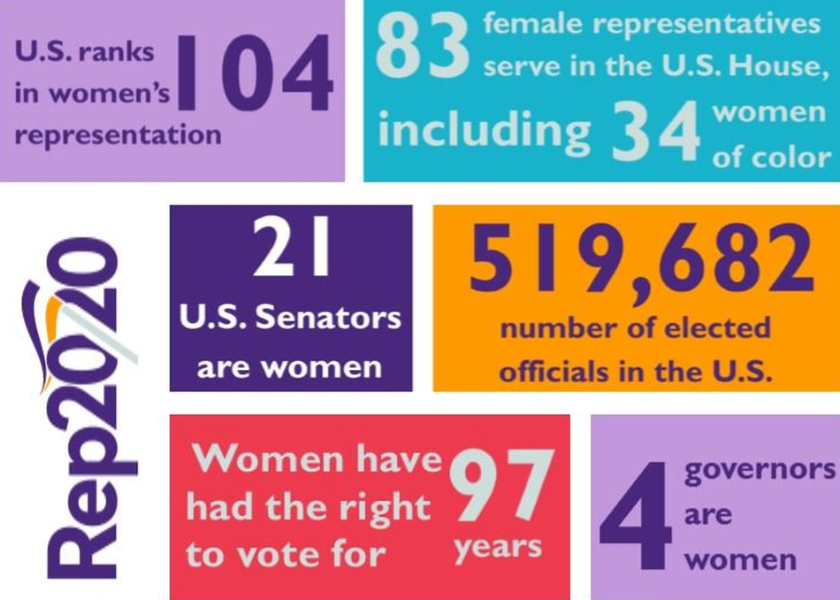 Women's Representation: Five Steps to Win Gender Parity