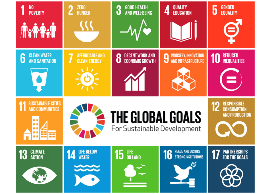 Making Miracles: Achieving the UN Global Goals