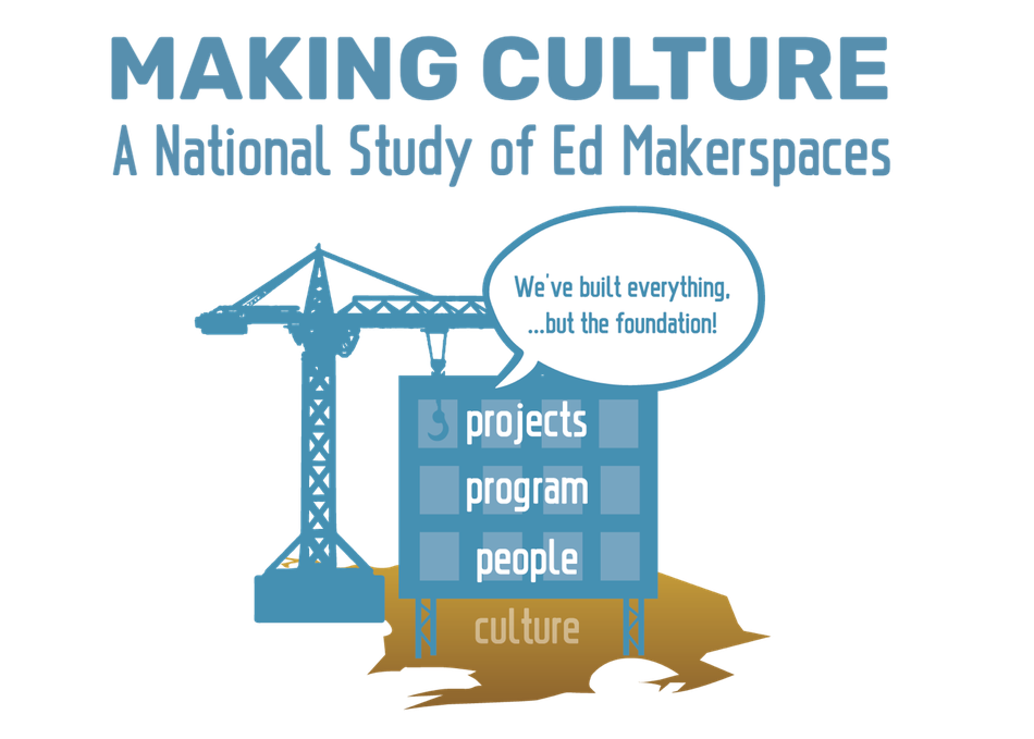 Making Culture: A National Study of Ed Makerspaces