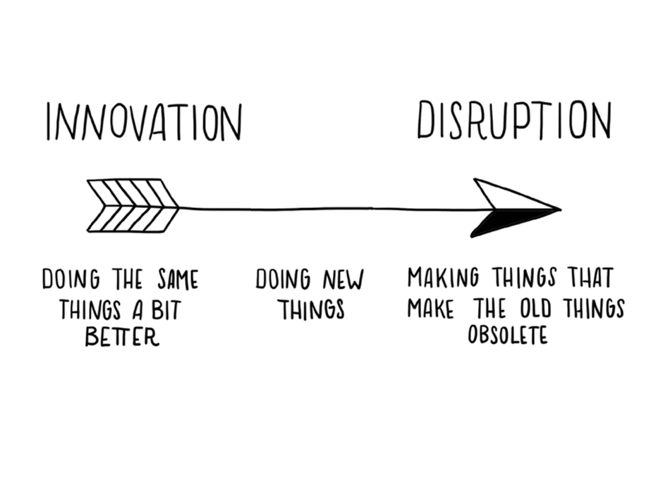 DISRUPTION 1.0 – Change is an Opportunity