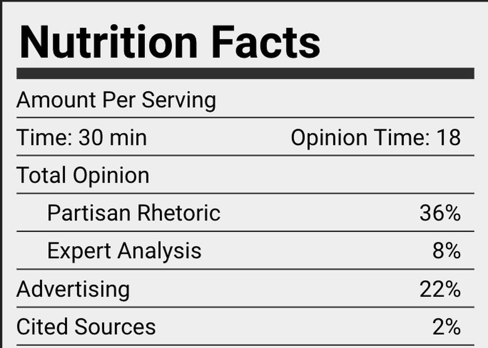 Nutrition Labeling for Credible Content