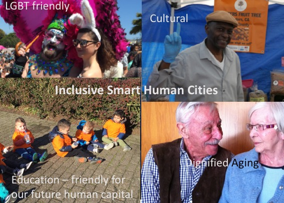 Gentrification & Inclusive Smart Human Cities Meet Up
