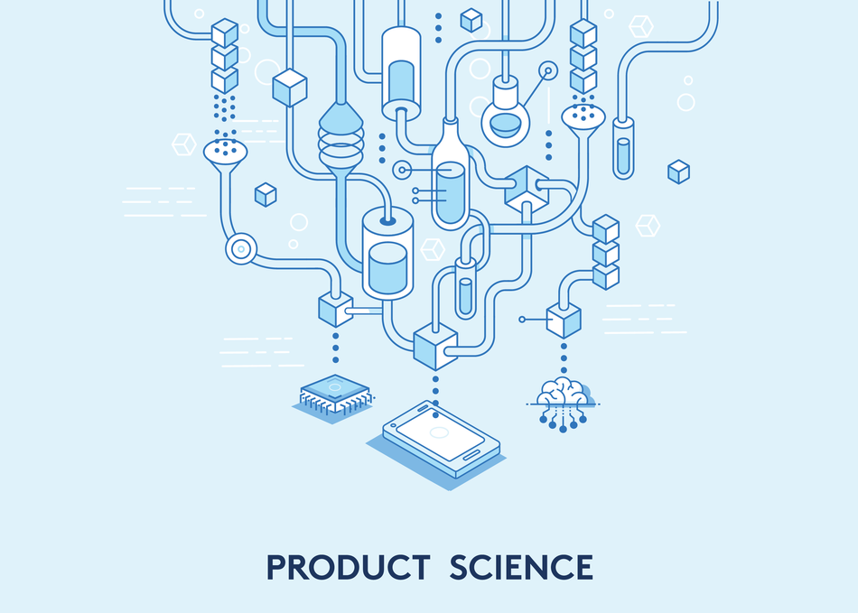 Product Science: Creation & Evaluation Principles