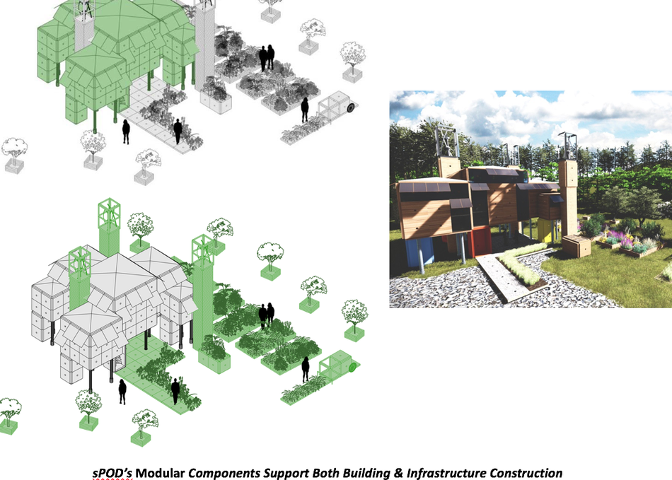 sPOD: Green Building, Green Infrastructure System