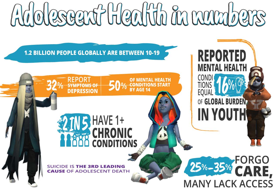 Emotional Health–Impact Teens, Affect the World