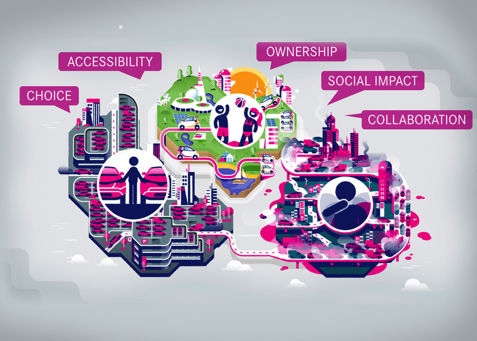 Share the Road: Democratizing a Mobility Ecosystem